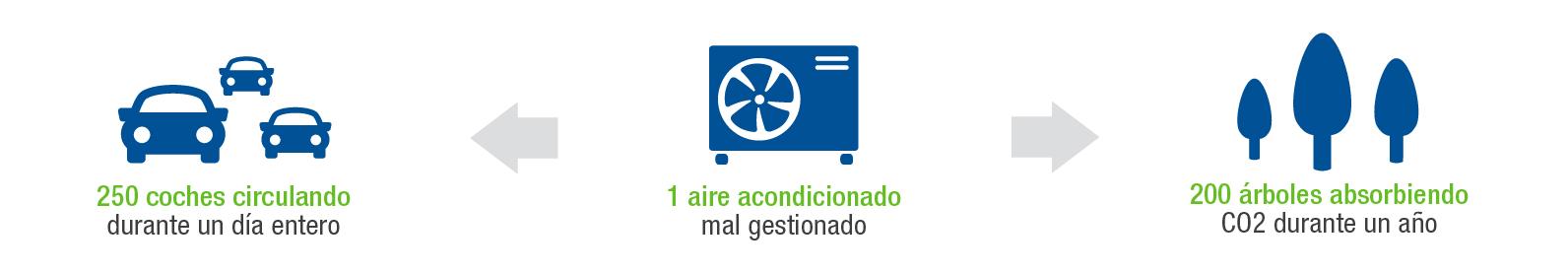 aire-acondicionado-polucion